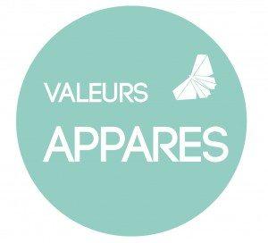 valeurs appares